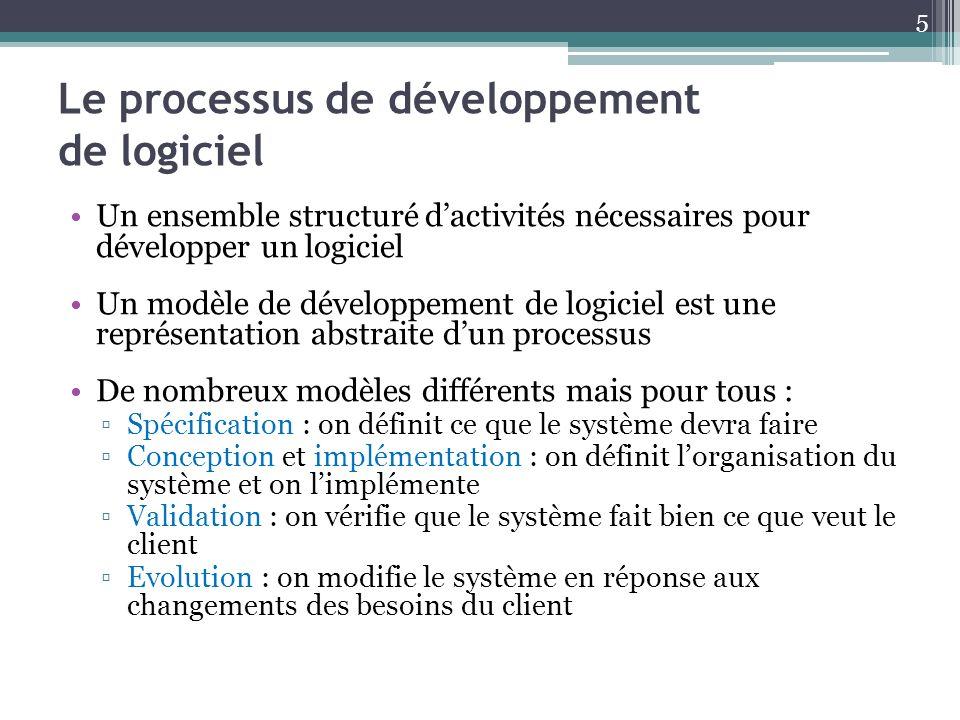 Le processus de développement de logiciel Un ensemble structuré dactivités nécessaires pour développer un logiciel Un modèle de développement de logic