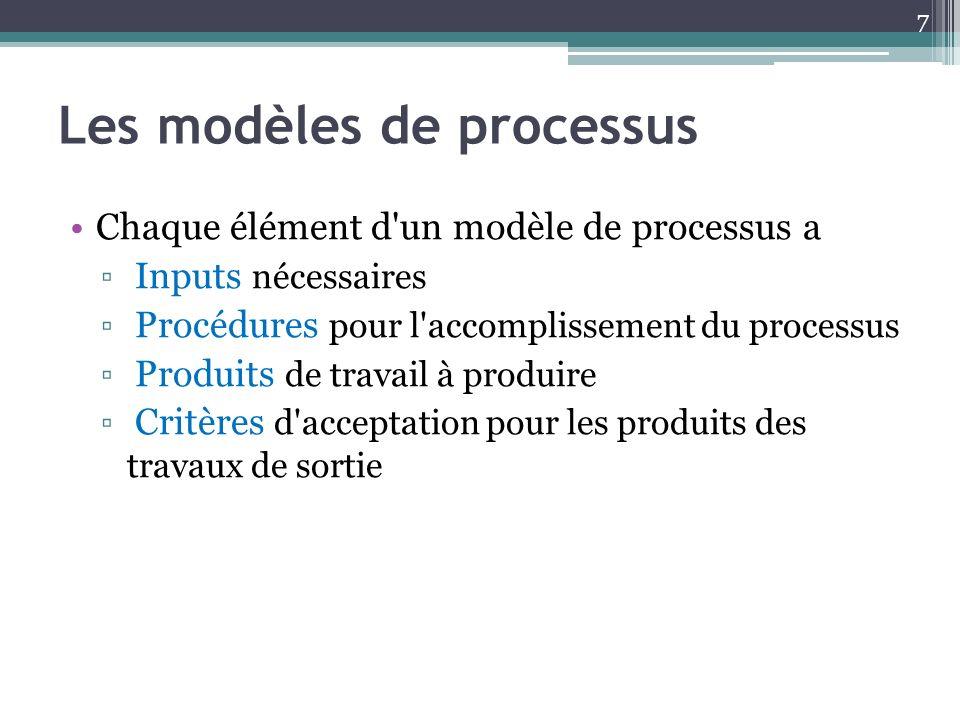 Les modèles de processus Chaque élément d'un modèle de processus a Inputs nécessaires Procédures pour l'accomplissement du processus Produits de trava