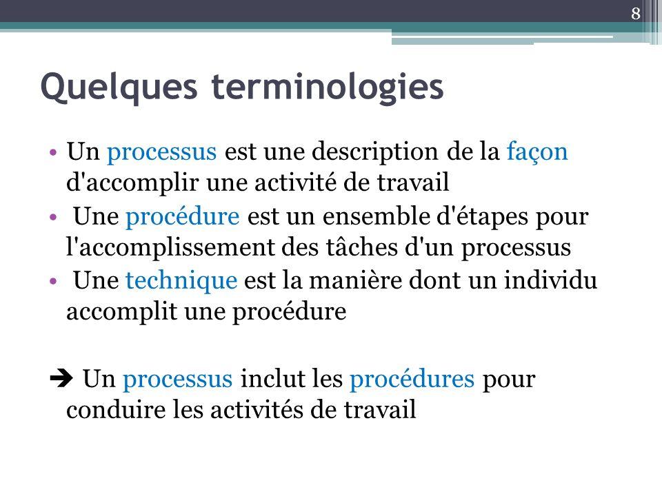 Quelques terminologies Un processus est une description de la façon d'accomplir une activité de travail Une procédure est un ensemble d'étapes pour l'