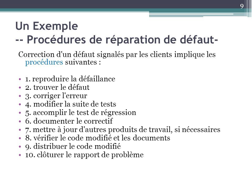Un Exemple -- Procédures de réparation de défaut- Correction d'un défaut signalés par les clients implique les procédures suivantes : 1. reproduire la
