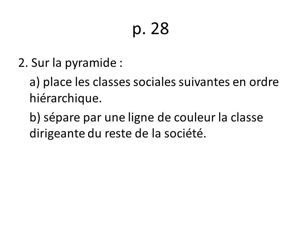 p.28 2. Sur la pyramide : a) place les classes sociales suivantes en ordre hiérarchique.