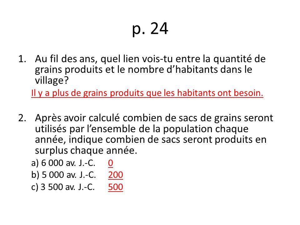 p. 24 1.Au fil des ans, quel lien vois-tu entre la quantité de grains produits et le nombre dhabitants dans le village? Il y a plus de grains produits