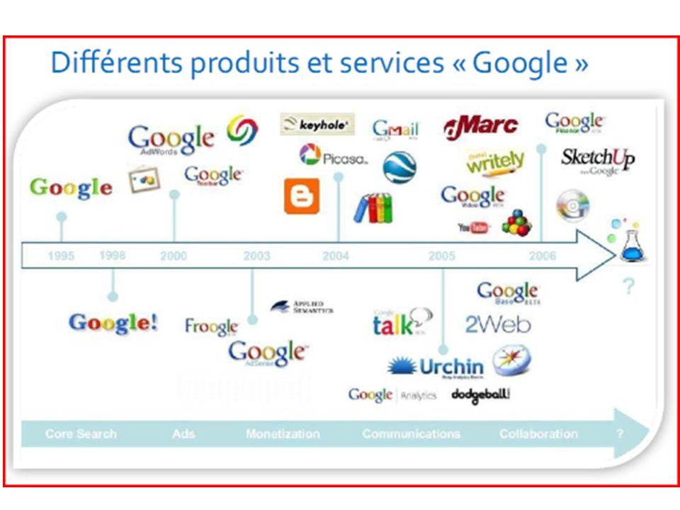 Cas pratique « Google » Valeur de «Google» Durant 2007 et 2008, Google a généré à peu prés 20 billions de dollars comme revenue avec un profit net de 4,85 billions.