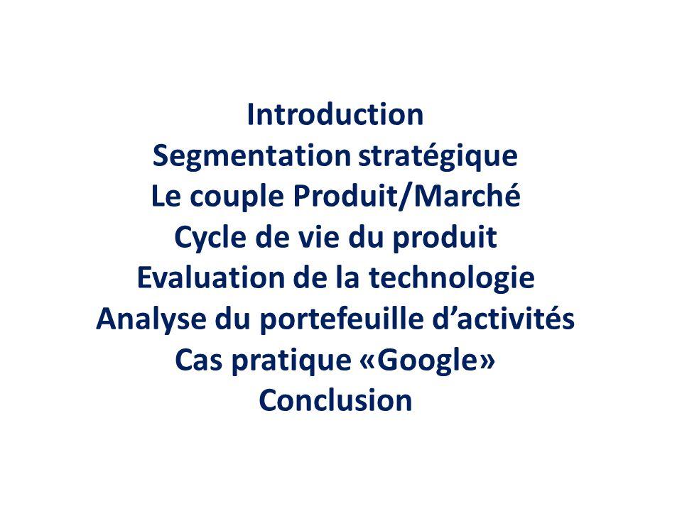 Introduction Segmentation stratégique Le couple Produit/Marché Cycle de vie du produit Evaluation de la technologie Analyse du portefeuille dactivités