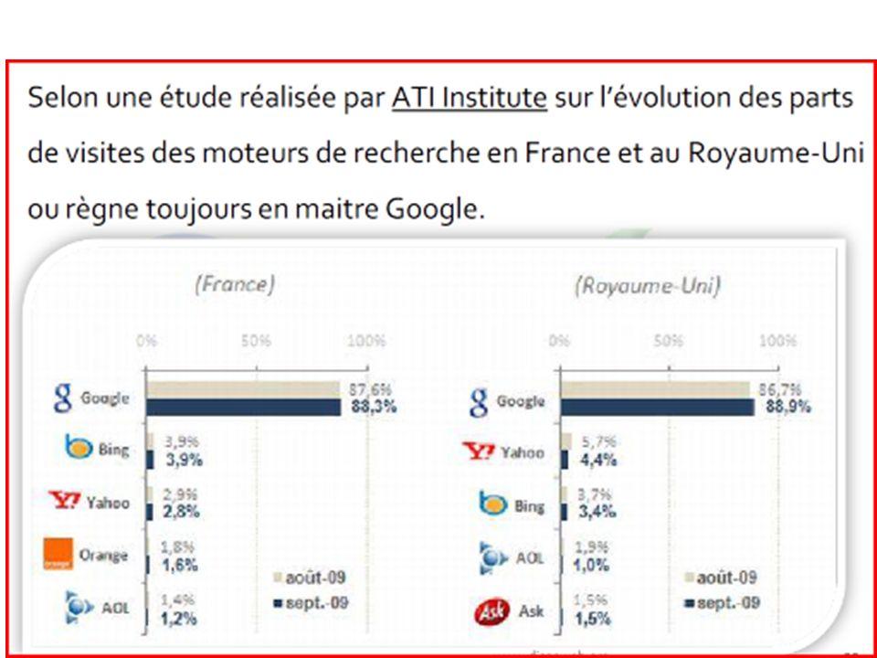 Cas pratique « Google » Technologie de «Google» Google a développé sa propre infrastructure de traitement des résultats et de classement des pages, utilisant différentes technologies, parmi lesquelles, la technologie PageRank.
