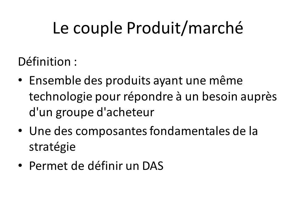 Le couple Produit/marché Définition : Ensemble des produits ayant une même technologie pour répondre à un besoin auprès d'un groupe d'acheteur Une des