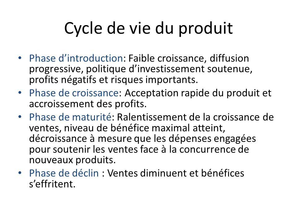Cycle de vie du produit Phase dintroduction: Faible croissance, diffusion progressive, politique dinvestissement soutenue, profits négatifs et risques