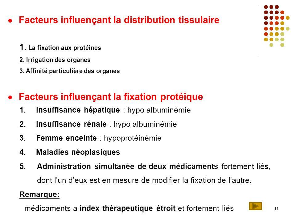 Facteurs influençant la distribution tissulaire 1.