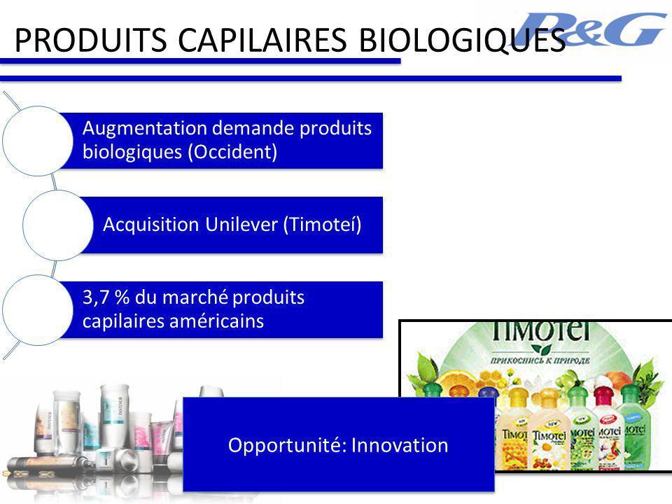 PRODUITS CAPILAIRES BIOLOGIQUES Augmentation demande produits biologiques (Occident) Acquisition Unilever (Timoteí) 3,7 % du marché produits capilaires américains Opportunité: Innovation