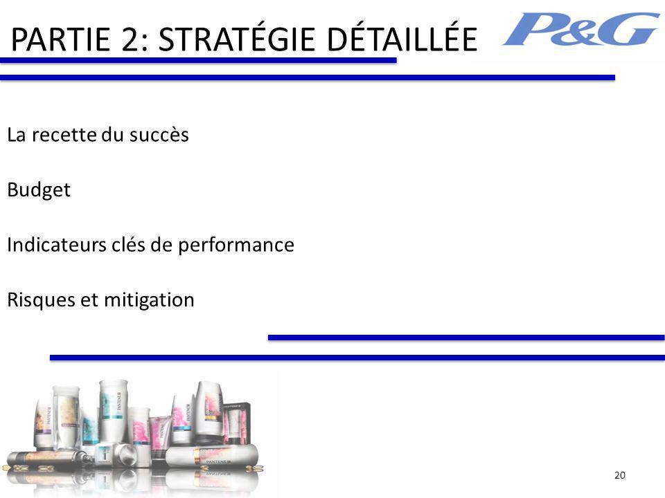PARTIE 2: STRATÉGIE DÉTAILLÉE La recette du succès Budget Indicateurs clés de performance Risques et mitigation 20