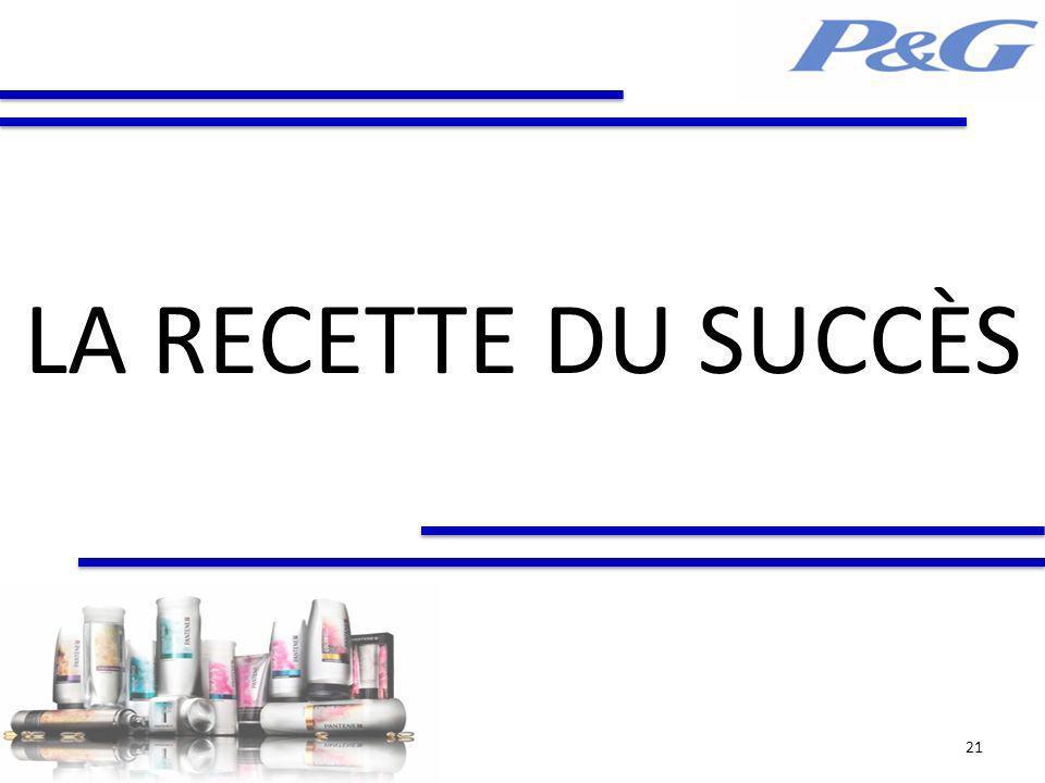 LA RECETTE DU SUCCÈS 21