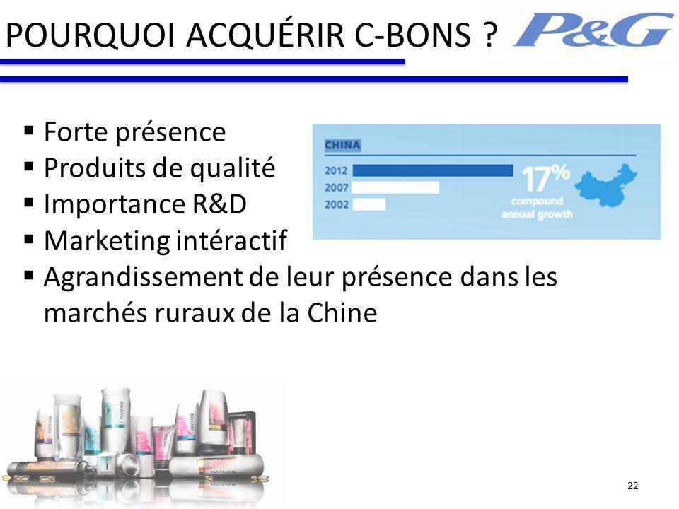 22 POURQUOI ACQUÉRIR C-BONS ? Forte présence Produits de qualité Importance R&D Marketing intéractif Agrandissement de leur présence dans les marchés