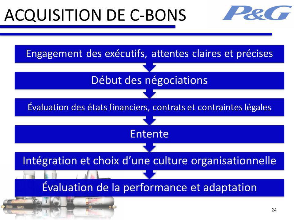 24 ACQUISITION DE C-BONS Évaluation de la performance et adaptation Intégration et choix dune culture organisationnelle Entente Évaluation des états f