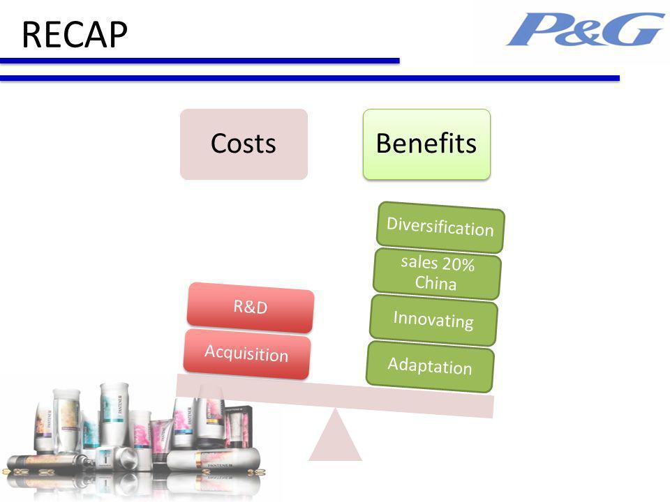 RECAP CostsBenefits AdaptationInnovating sales 20% China DiversificationAcquisitionR&D