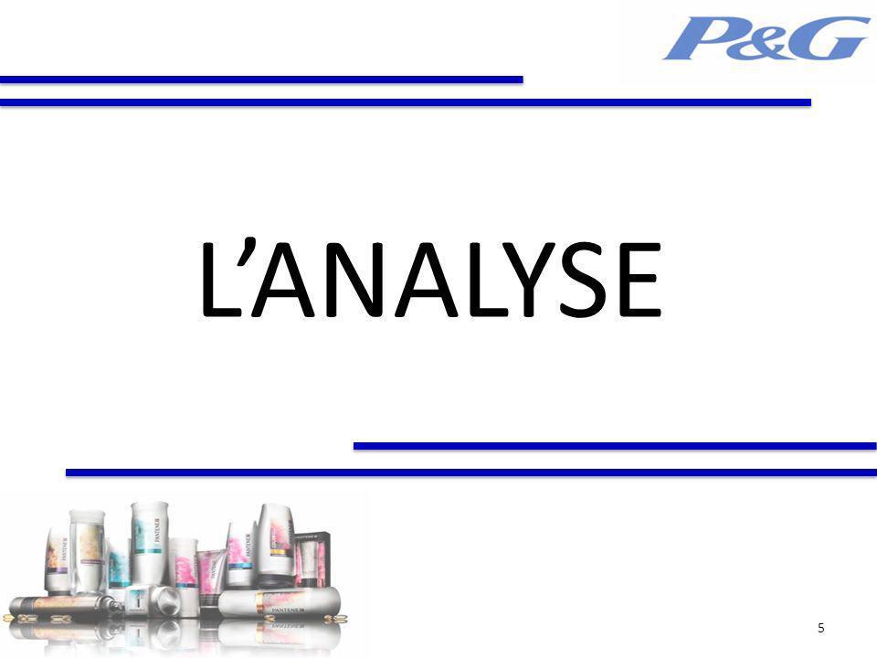 LANALYSE 5