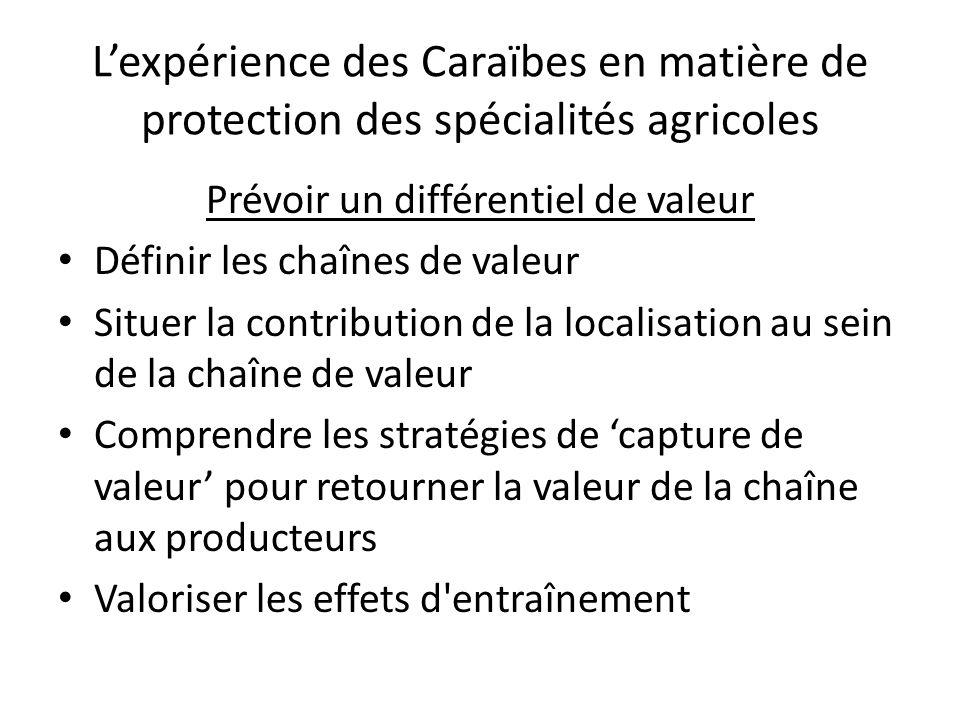 Lexpérience des Caraïbes en matière de protection des spécialités agricoles Prévoir un différentiel de valeur Définir les chaînes de valeur Situer la contribution de la localisation au sein de la chaîne de valeur Comprendre les stratégies de capture de valeur pour retourner la valeur de la chaîne aux producteurs Valoriser les effets d entraînement
