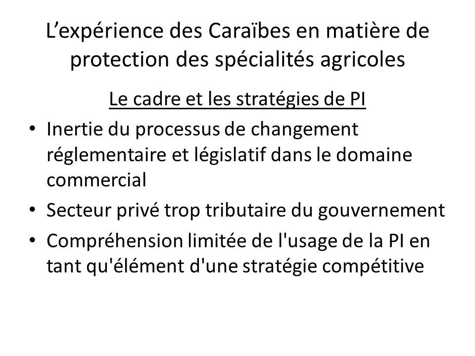 Lexpérience des Caraïbes en matière de protection des spécialités agricoles Le cadre et les stratégies de PI Inertie du processus de changement réglementaire et législatif dans le domaine commercial Secteur privé trop tributaire du gouvernement Compréhension limitée de l usage de la PI en tant qu élément d une stratégie compétitive