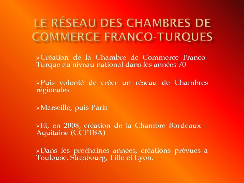 Création de la Chambre de Commerce Franco- Turque au niveau national dans les années 70 Puis volonté de créer un réseau de Chambres régionales Marseil