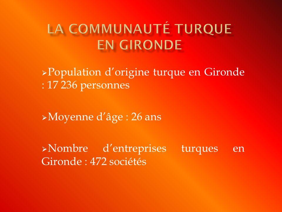 Population dorigine turque en Gironde : 17 236 personnes Moyenne dâge : 26 ans Nombre dentreprises turques en Gironde : 472 sociétés