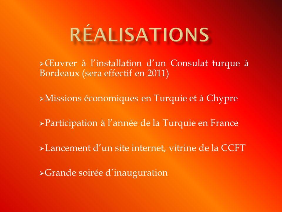 Œuvrer à linstallation dun Consulat turque à Bordeaux (sera effectif en 2011) Missions économiques en Turquie et à Chypre Participation à lannée de la