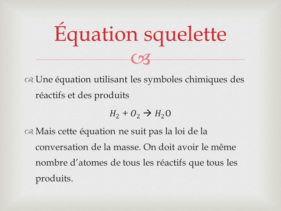 1)Compter tous les atomes des chaque élément sur chaque côté de la flèche.