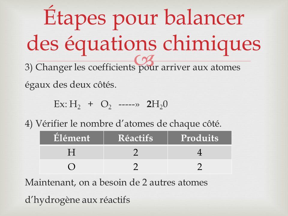 3) Changer les coefficients pour arriver aux atomes égaux des deux côtés. Ex: H 2 + O 2 -----» 2 H 2 0 4) Vérifier le nombre datomes de chaque côté. M
