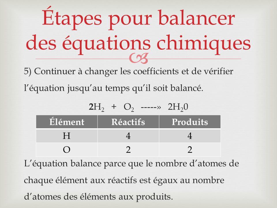 5) Continuer à changer les coefficients et de vérifier léquation jusquau temps quil soit balancé. 2 H 2 + O 2 -----» 2H 2 0 Léquation balance parce qu