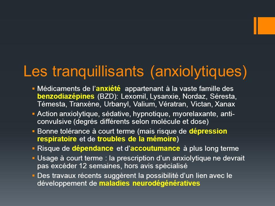Les tranquillisants (anxiolytiques) Médicaments de lanxiété appartenant à la vaste famille des benzodiazépines (BZD): Lexomil, Lysanxie, Nordaz, Séresta, Témesta, Tranxène, Urbanyl, Valium, Vératran, Victan, Xanax Action anxiolytique, sédative, hypnotique, myorelaxante, anti- convulsive (degrés différents selon molécule et dose) Bonne tolérance à court terme (mais risque de dépression respiratoire et de troubles de la mémoire) Risque de dépendance et daccoutumance à plus long terme Usage à court terme : la prescription dun anxiolytique ne devrait pas excéder 12 semaines, hors avis spécialisé Des travaux récents suggèrent la possibilité dun lien avec le développement de maladies neurodégénératives
