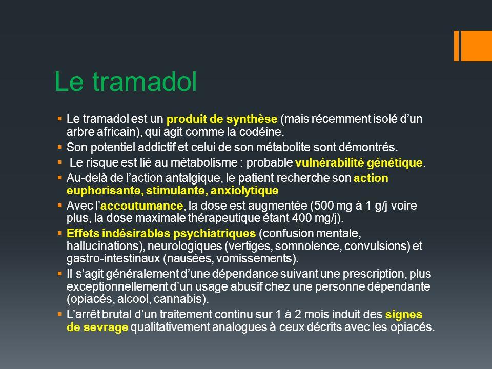 Le tramadol Le tramadol est un produit de synthèse (mais récemment isolé dun arbre africain), qui agit comme la codéine.