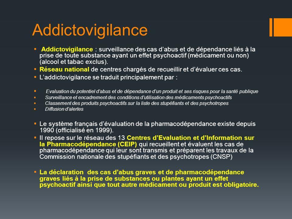 Addictovigilance Addictovigilance : surveillance des cas dabus et de dépendance liés à la prise de toute substance ayant un effet psychoactif (médicament ou non) (alcool et tabac exclus).