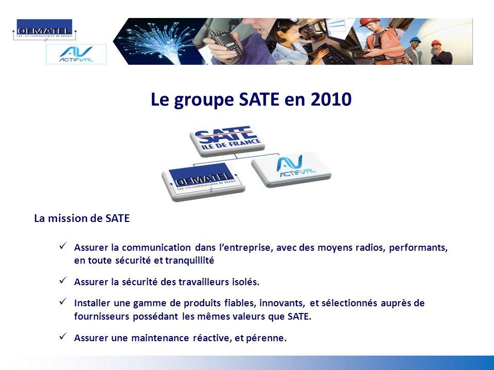 La mission de SATE Assurer la communication dans lentreprise, avec des moyens radios, performants, en toute sécurité et tranquillité Assurer la sécuri