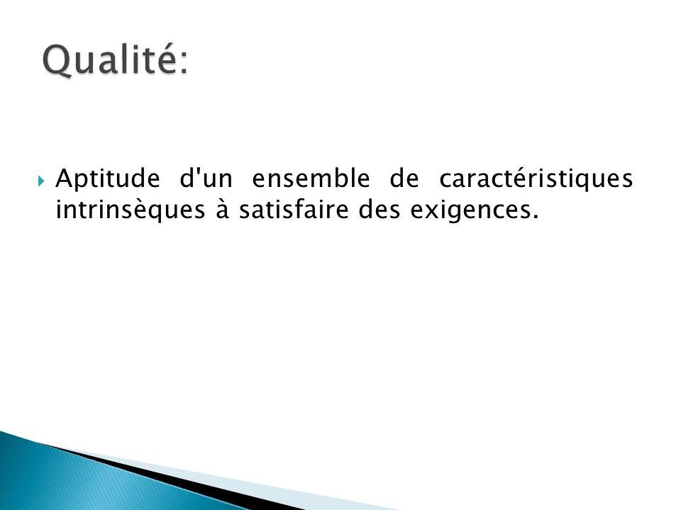 Aptitude d un ensemble de caractéristiques intrinsèques à satisfaire des exigences.