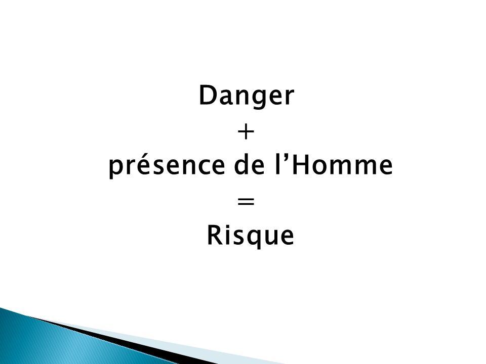 Danger + présence de lHomme = Risque