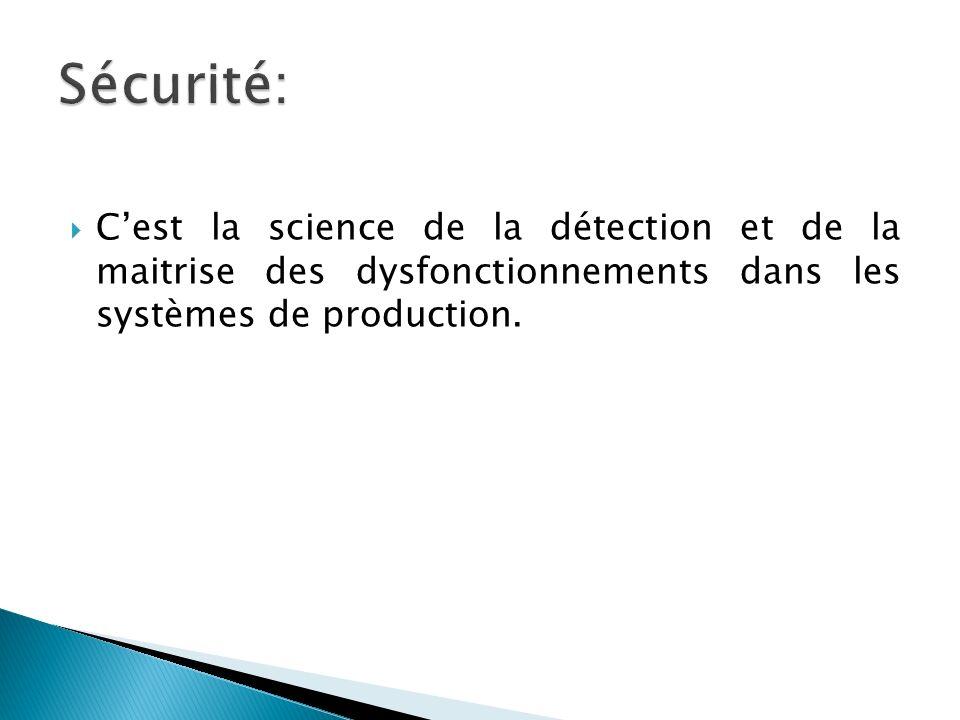 Cest la science de la détection et de la maitrise des dysfonctionnements dans les systèmes de production.