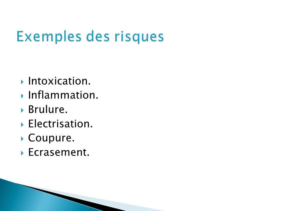 Intoxication. Inflammation. Brulure. Electrisation. Coupure. Ecrasement.
