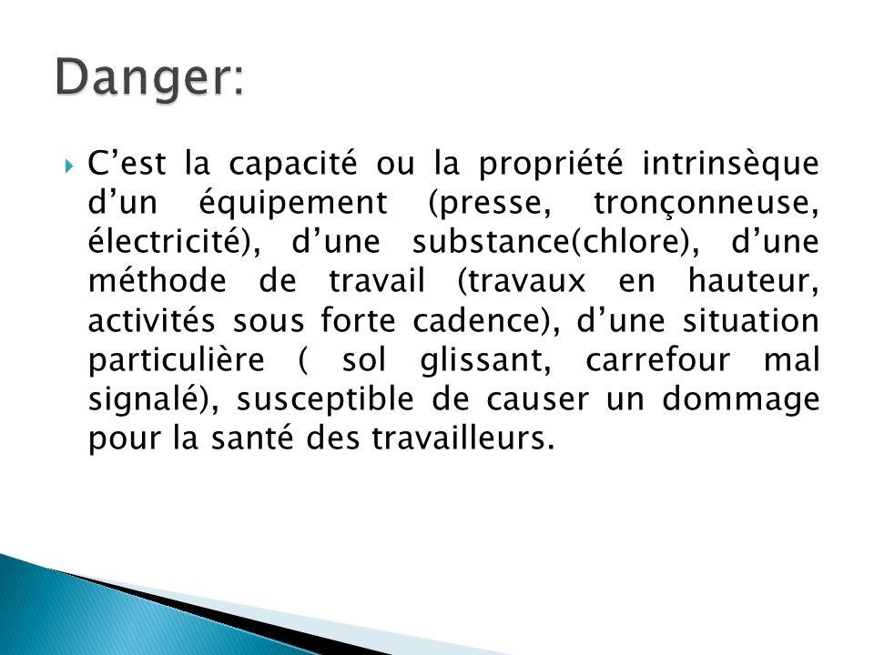 Cest la capacité ou la propriété intrinsèque dun équipement (presse, tronçonneuse, électricité), dune substance(chlore), dune méthode de travail (trav