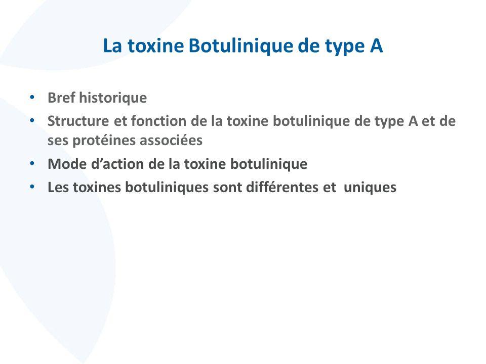 La toxine Botulinique de type A Bref historique Structure et fonction de la toxine botulinique de type A et de ses protéines associées Mode daction de