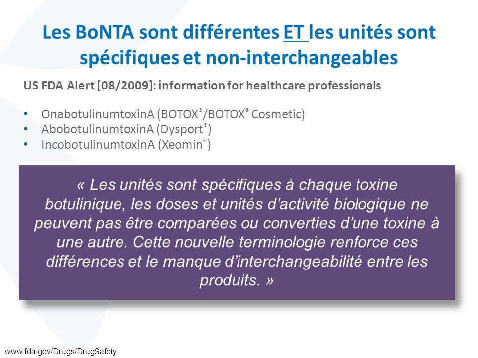 Les BoNTA sont différentes ET les unités sont spécifiques et non-interchangeables US FDA Alert [08/2009]: information for healthcare professionals Ona
