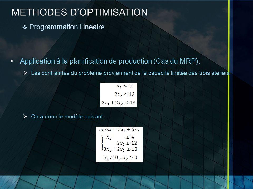 METHODES DOPTIMISATION Application à la planification de production (Cas du MRP): Les contraintes du problème proviennent de la capacité limitée des trois ateliers On a donc le modèle suivant : Programmation Linéaire