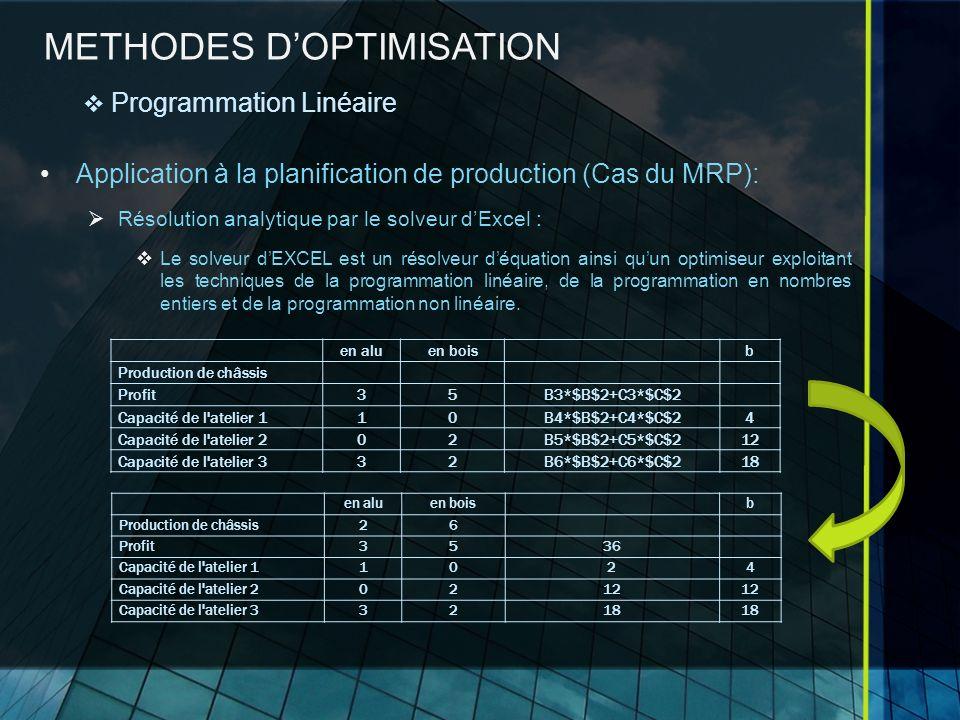 METHODES DOPTIMISATION Application à la planification de production (Cas du MRP): Résolution analytique par le solveur dExcel : Le solveur dEXCEL est un résolveur déquation ainsi quun optimiseur exploitant les techniques de la programmation linéaire, de la programmation en nombres entiers et de la programmation non linéaire.