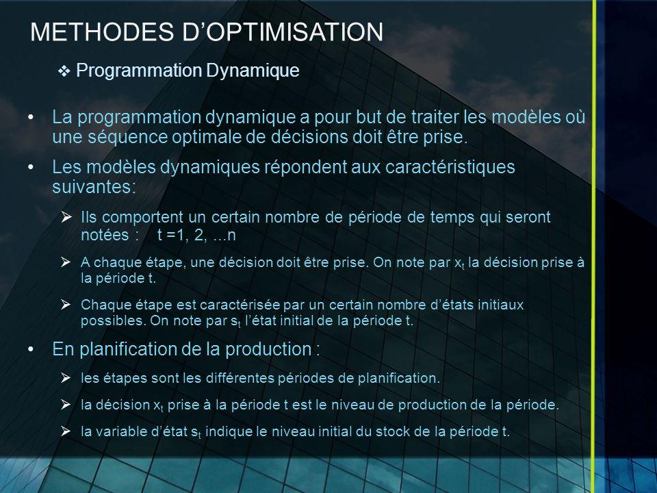 METHODES DOPTIMISATION La programmation dynamique a pour but de traiter les modèles où une séquence optimale de décisions doit être prise. Les modèles