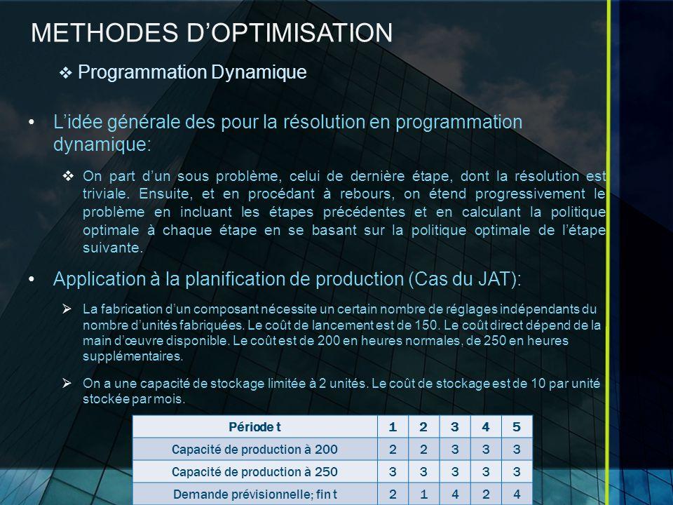 METHODES DOPTIMISATION Lidée générale des pour la résolution en programmation dynamique: On part dun sous problème, celui de dernière étape, dont la r