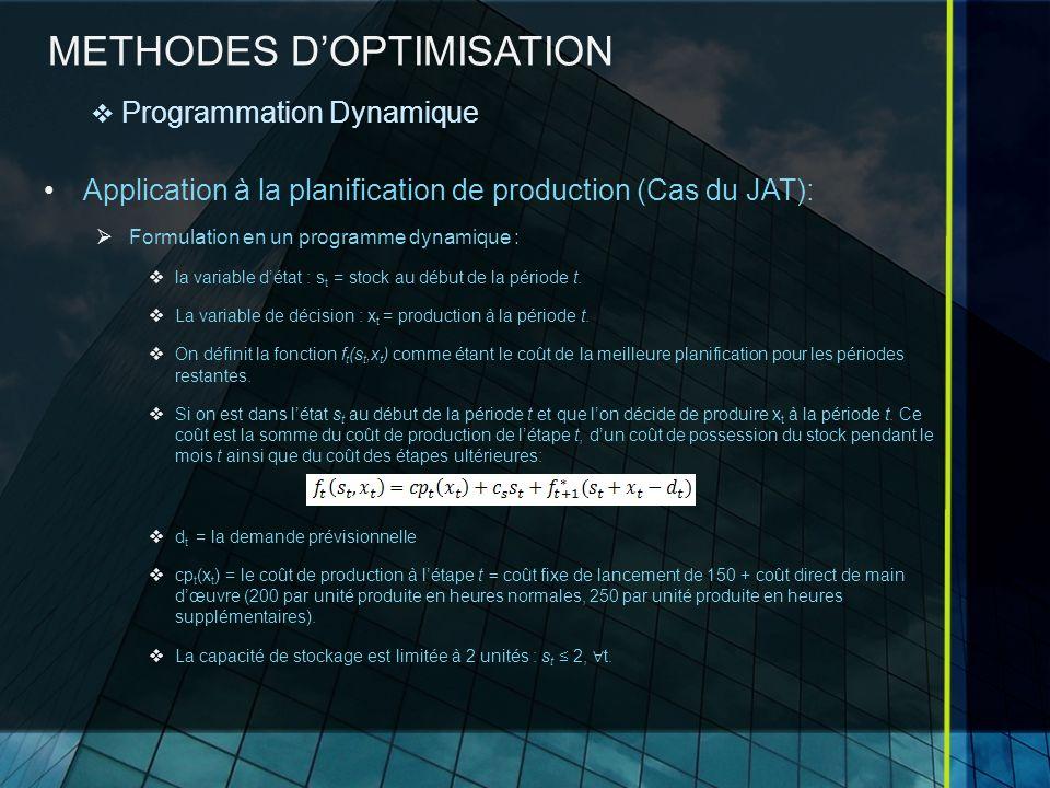 METHODES DOPTIMISATION Application à la planification de production (Cas du JAT): Formulation en un programme dynamique : la variable détat : s t = stock au début de la période t.