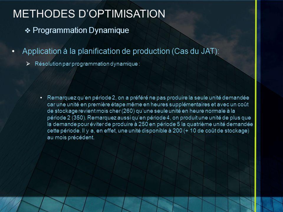 METHODES DOPTIMISATION Application à la planification de production (Cas du JAT): Résolution par programmation dynamique : Remarquez quen période 2, o