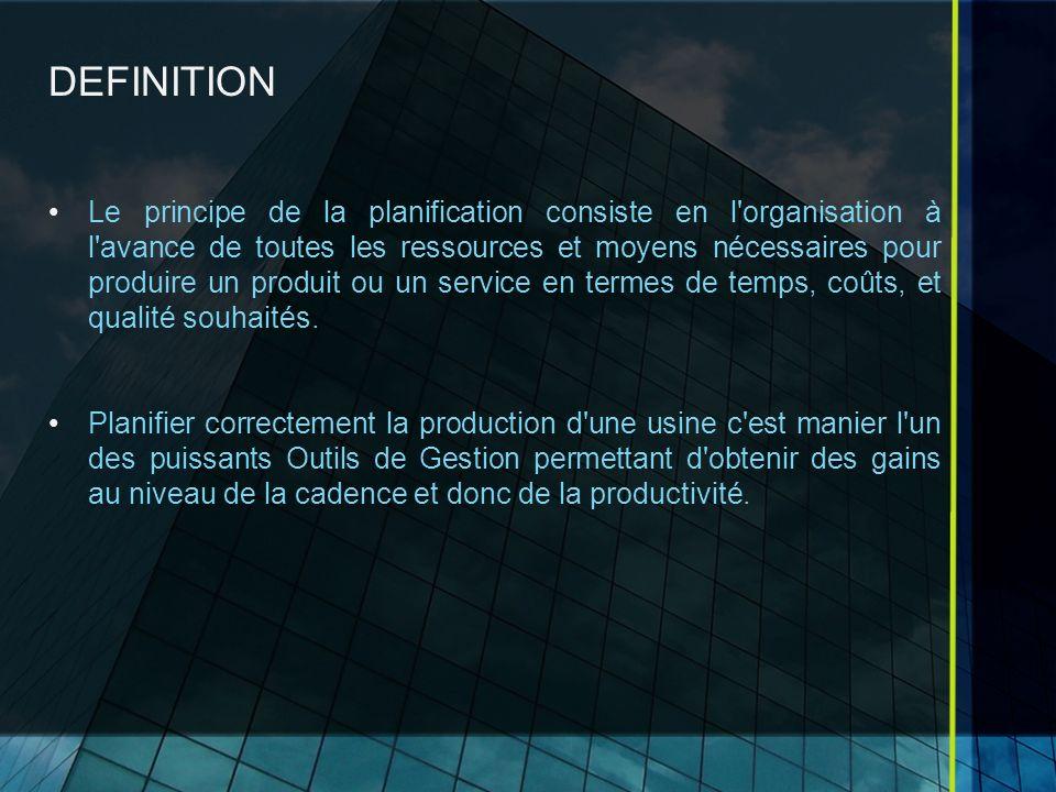 DEFINITION Le principe de la planification consiste en l organisation à l avance de toutes les ressources et moyens nécessaires pour produire un produit ou un service en termes de temps, coûts, et qualité souhaités.