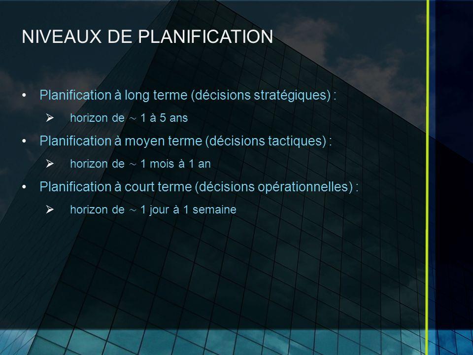 NIVEAUX DE PLANIFICATION Planification à long terme (décisions stratégiques) : horizon de 1 à 5 ans Planification à moyen terme (décisions tactiques) : horizon de 1 mois à 1 an Planification à court terme (décisions opérationnelles) : horizon de 1 jour à 1 semaine