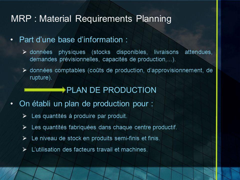 MRP : Material Requirements Planning Part dune base dinformation : données physiques (stocks disponibles, livraisons attendues, demandes prévisionnelles, capacités de production,...).