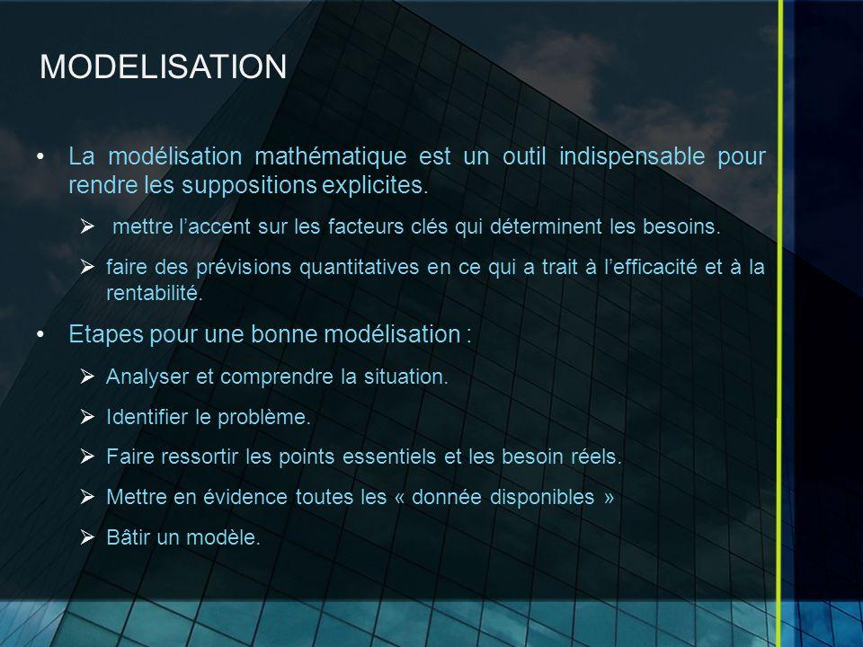 METHODES DOPTIMISATION Programmation Linéaire. Programmation Dynamique.