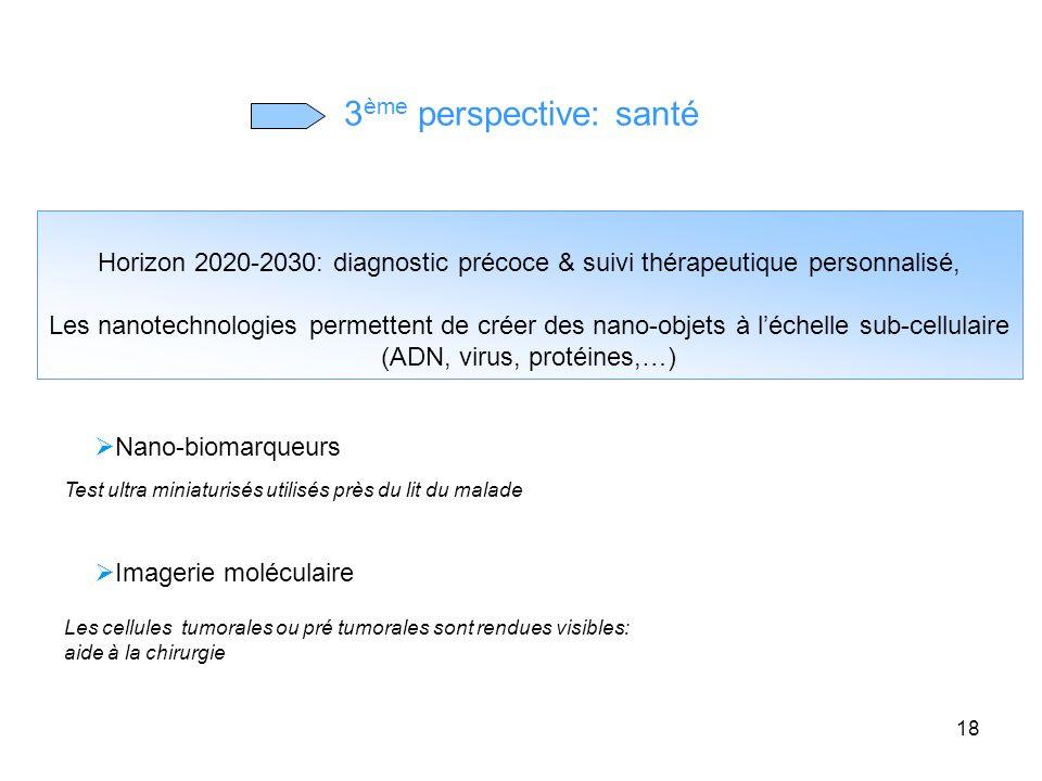 18 3 ème perspective: santé Horizon 2020-2030: diagnostic précoce & suivi thérapeutique personnalisé, Les nanotechnologies permettent de créer des nan