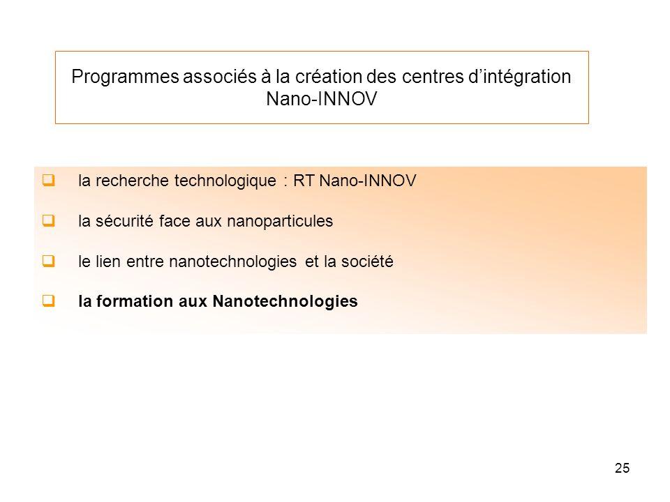 25 Programmes associés à la création des centres dintégration Nano-INNOV la recherche technologique : RT Nano-INNOV la sécurité face aux nanoparticule